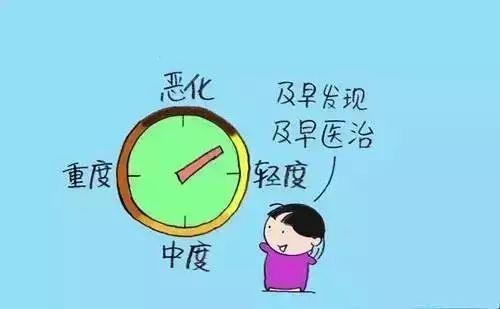 武汉白癜风治疗要科学防止危害